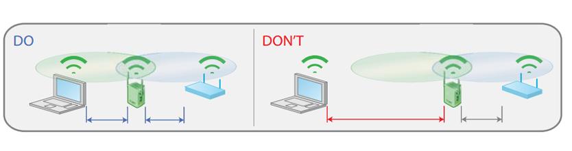 Netgear WiFi Extender Factory Reset Process – Complete Guide